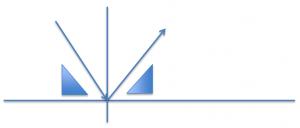 図1・入射角と反射角は同じハズ